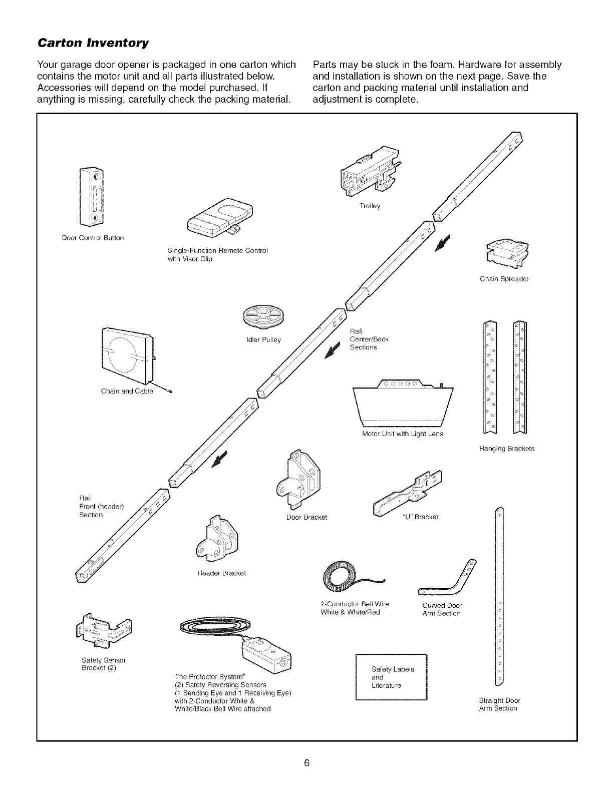 Carton inventory