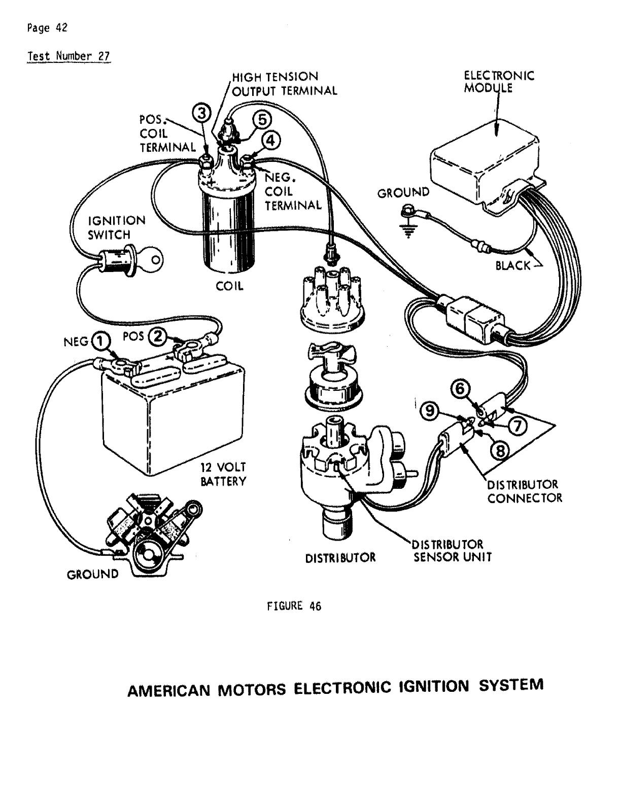 Craftsman 161210400 User Manual ENGINE ANALYZER Manuals