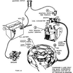 Ignition Coil Distributor Wiring Diagram Kazuma Quad Gm Database Hei Chevy