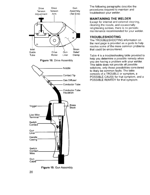 small resolution of craftsman 196205680 user manual mig welder manuals and guides l0405223 mig welding diagram gun parts diagram parts list for model 196205680