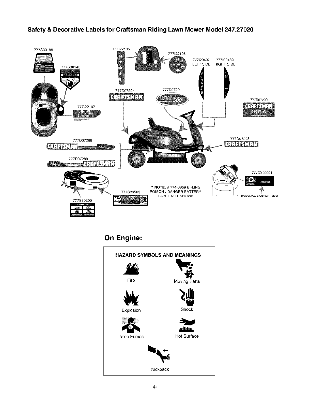 Craftsman 247270200 User Manual RIDING MOWER Manuals And