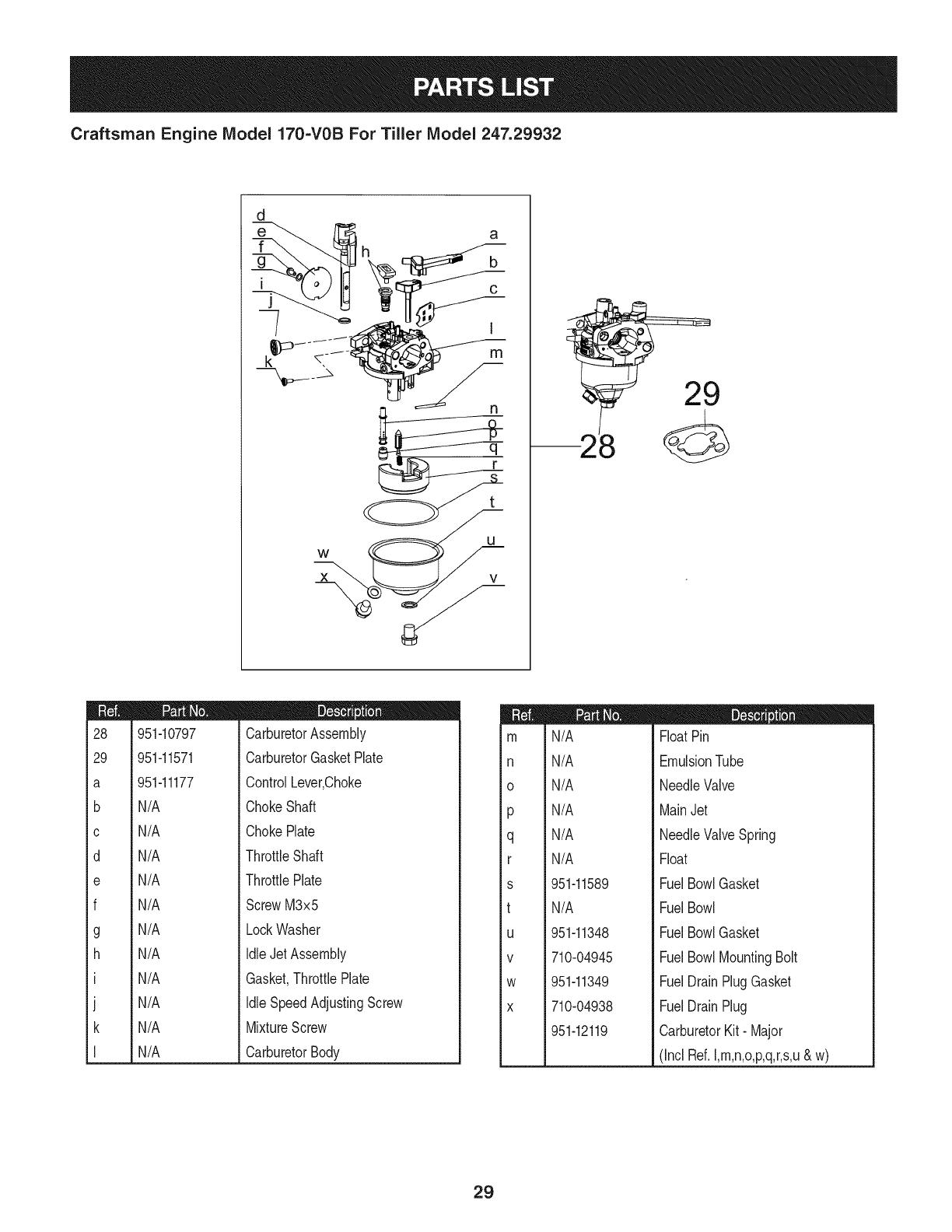 Craftsman 24729934 User Manual FRONT TINE TILLER Manuals