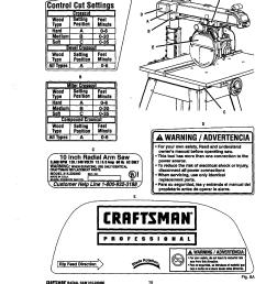 craftsman radial arm saw wiring diagram free picture wiring library rh 99 mac happen de craftsman [ 1198 x 1692 Pixel ]