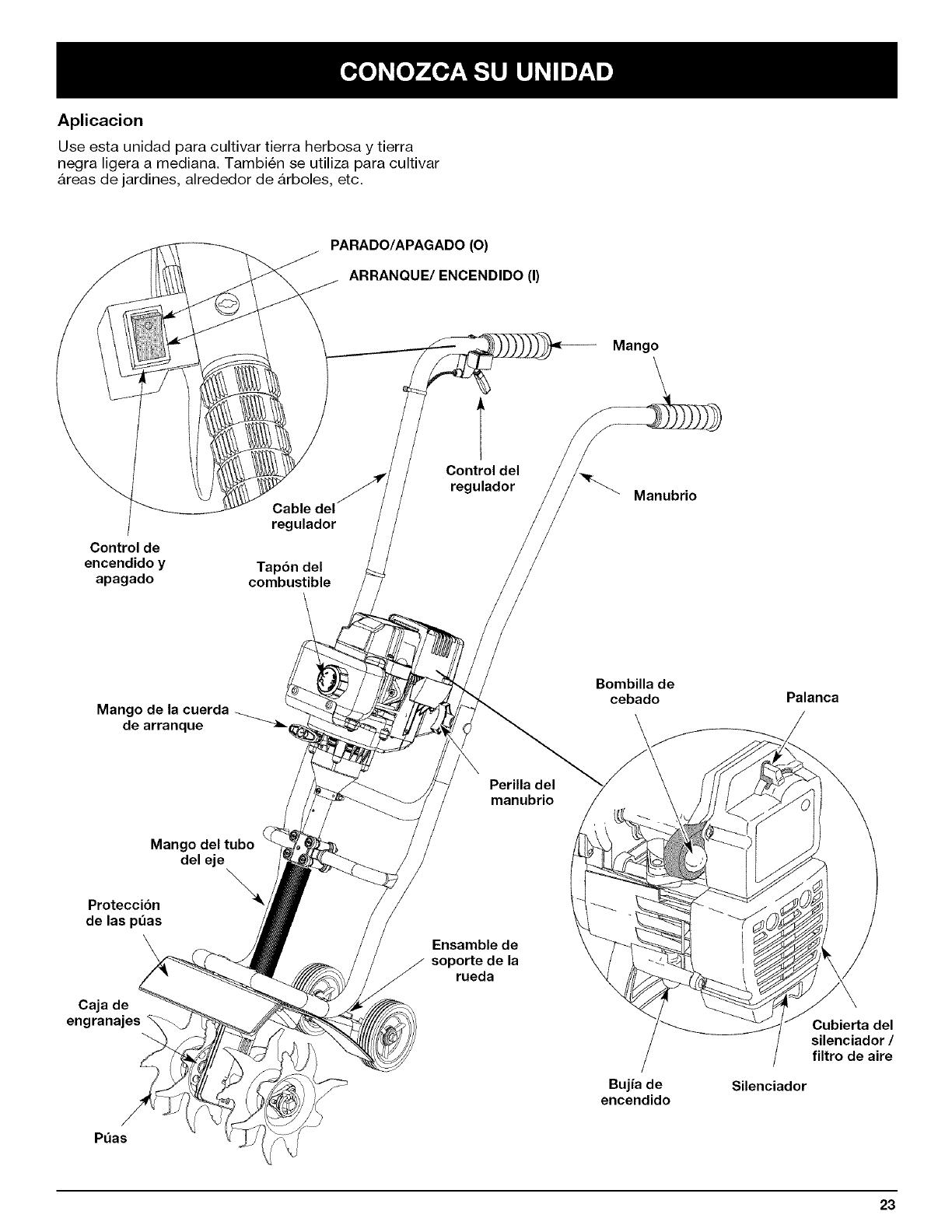 Craftsman 316292621 User Manual MINI TILLER/CULTIVATOR
