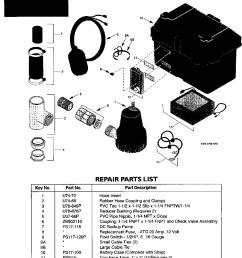 page 10 of 12 craftsman 390307060 user manual backup sump pump manuals and guides [ 1072 x 1586 Pixel ]