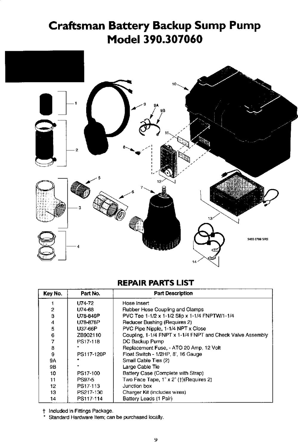 medium resolution of page 10 of 12 craftsman 390307060 user manual backup sump pump manuals and guides
