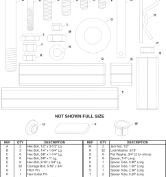 page 4 of 12 craftsman 48624350 user manual 48 plug aerator manuals and guides [ 1127 x 1540 Pixel ]