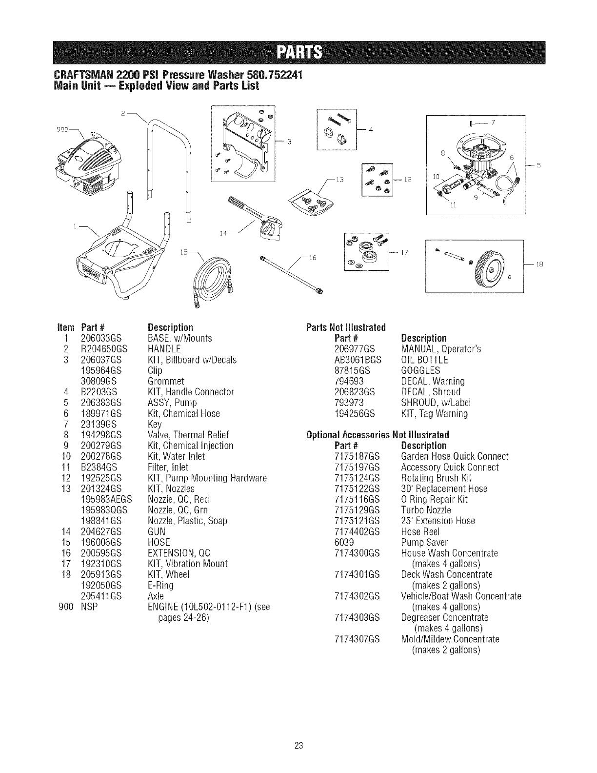Craftsman User Manual Pressure Washer Manuals