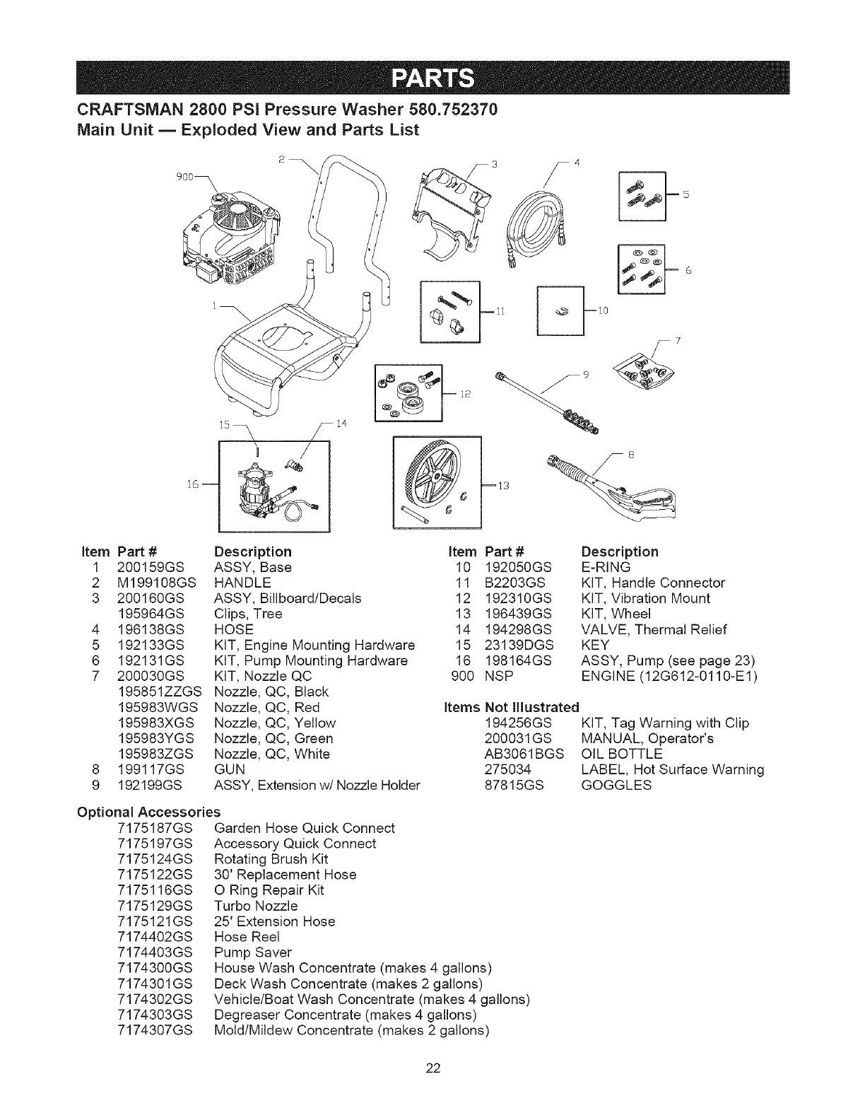 Craftsman 580752370 User Manual PRESSURE WASHER Manuals