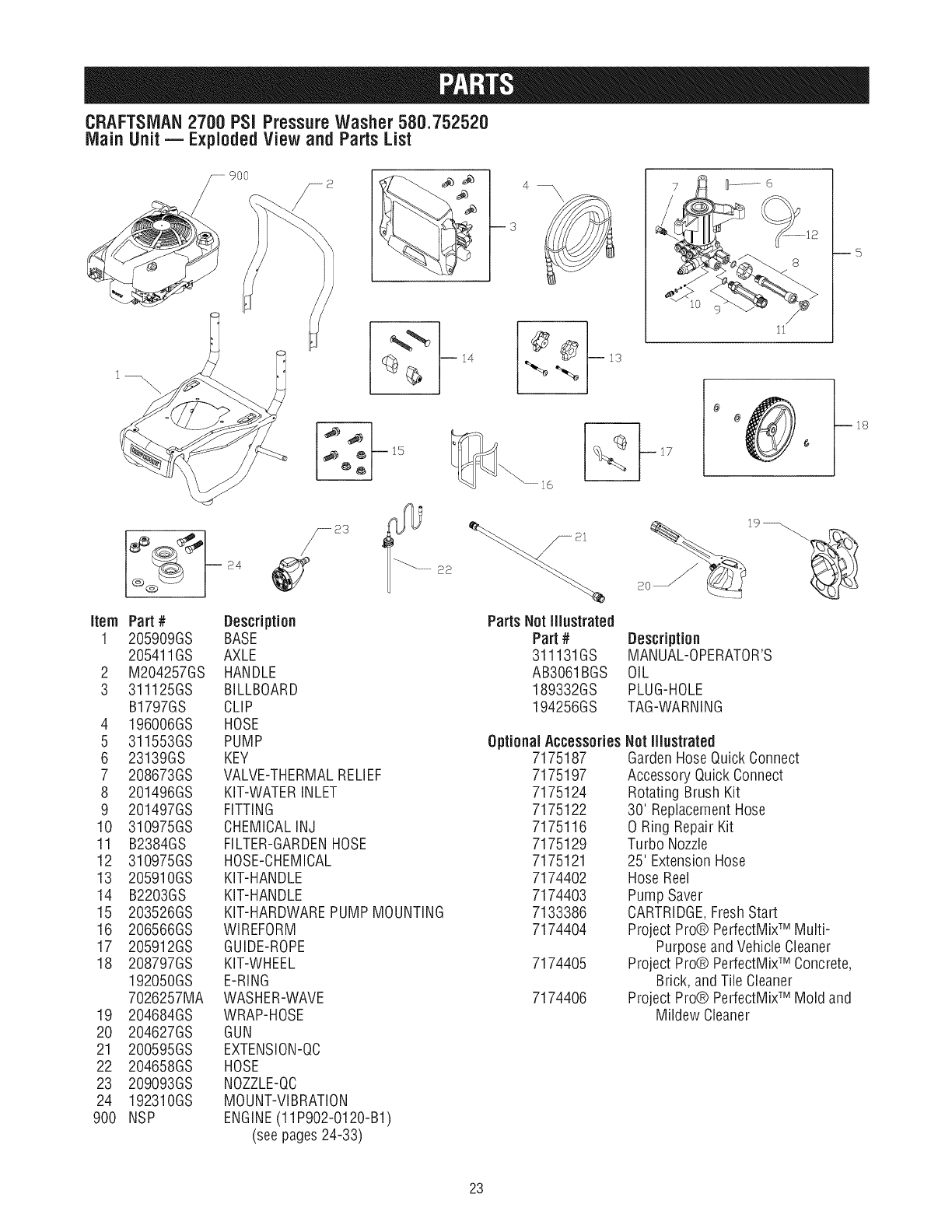 Craftsman 580752520 User Manual PRESSURE WASHER Manuals