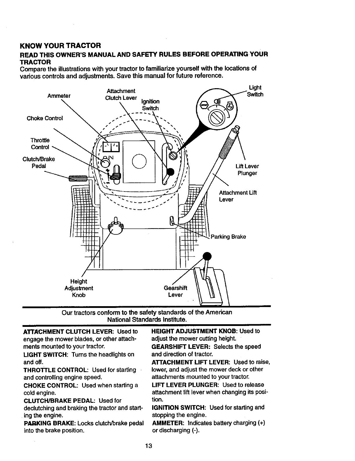 User's manual of 825i Brake Pedal Start Mod User's Guide