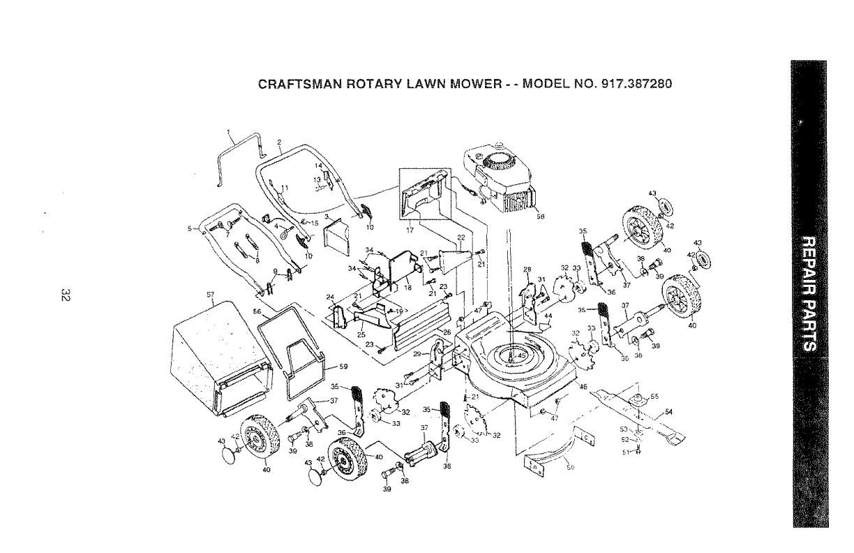 Craftsman 917387280 User Manual ROTARY MOWER Manuals And