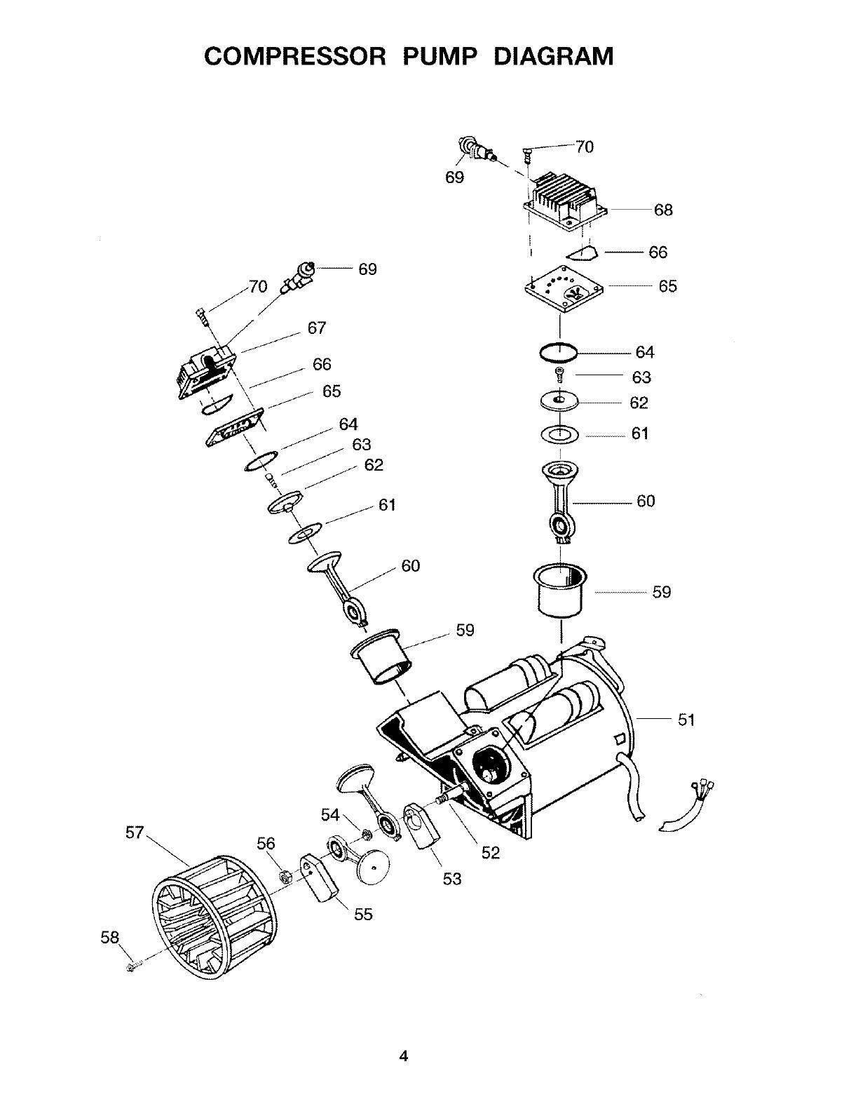 Craftsman 919165330 User Manual AIR COMPRESSOR Manuals And