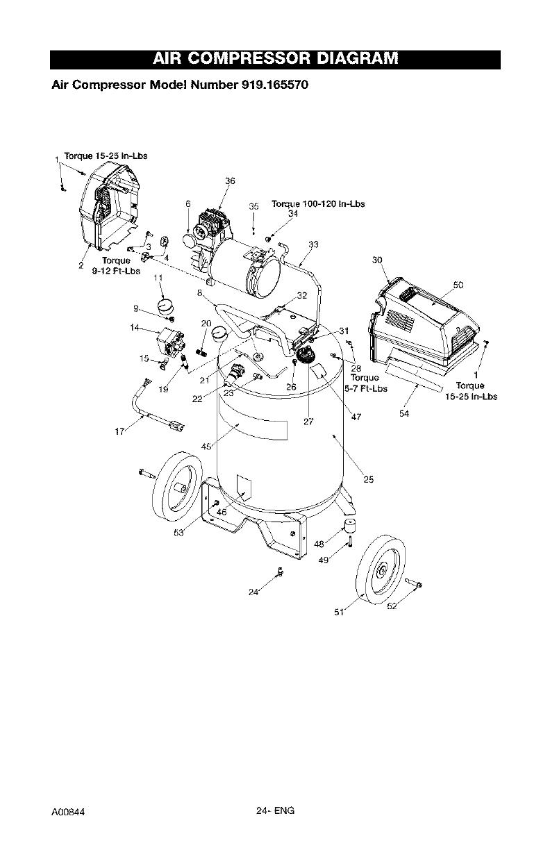 Craftsman 919165570 User Manual AIR COMPRESSOR Manuals And