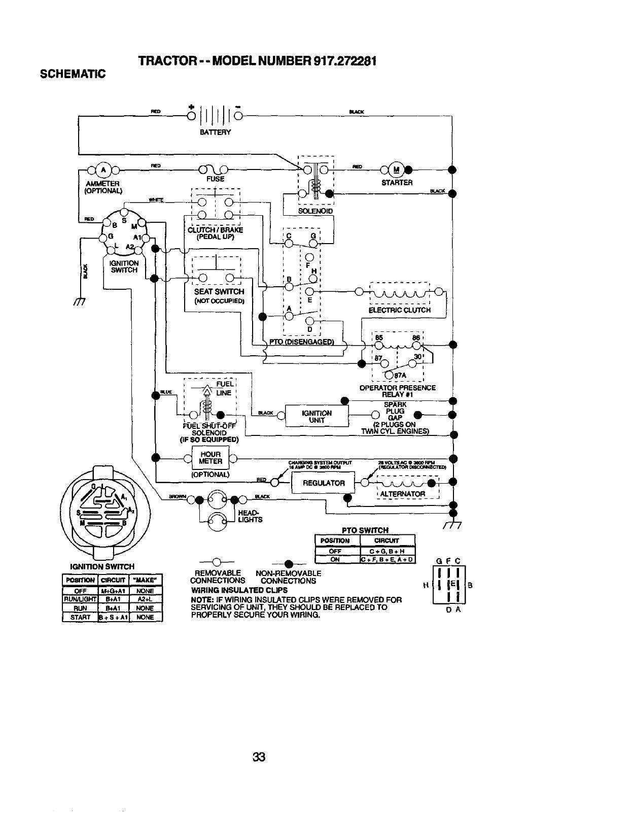 Craftsman 917 272281 Users Manual