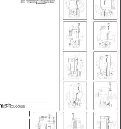 craftsman rz100 users manual on  [ 1154 x 1471 Pixel ]
