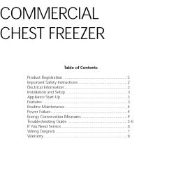 crosley cf057 user manual freezer manuals and guides l0812298  [ 949 x 1158 Pixel ]