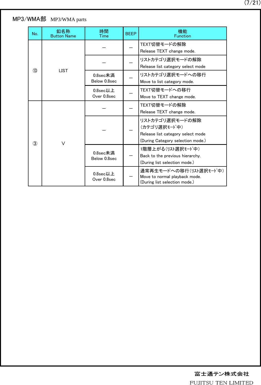 DENSO TEN FT0093A Car Audio User Manual Short Term