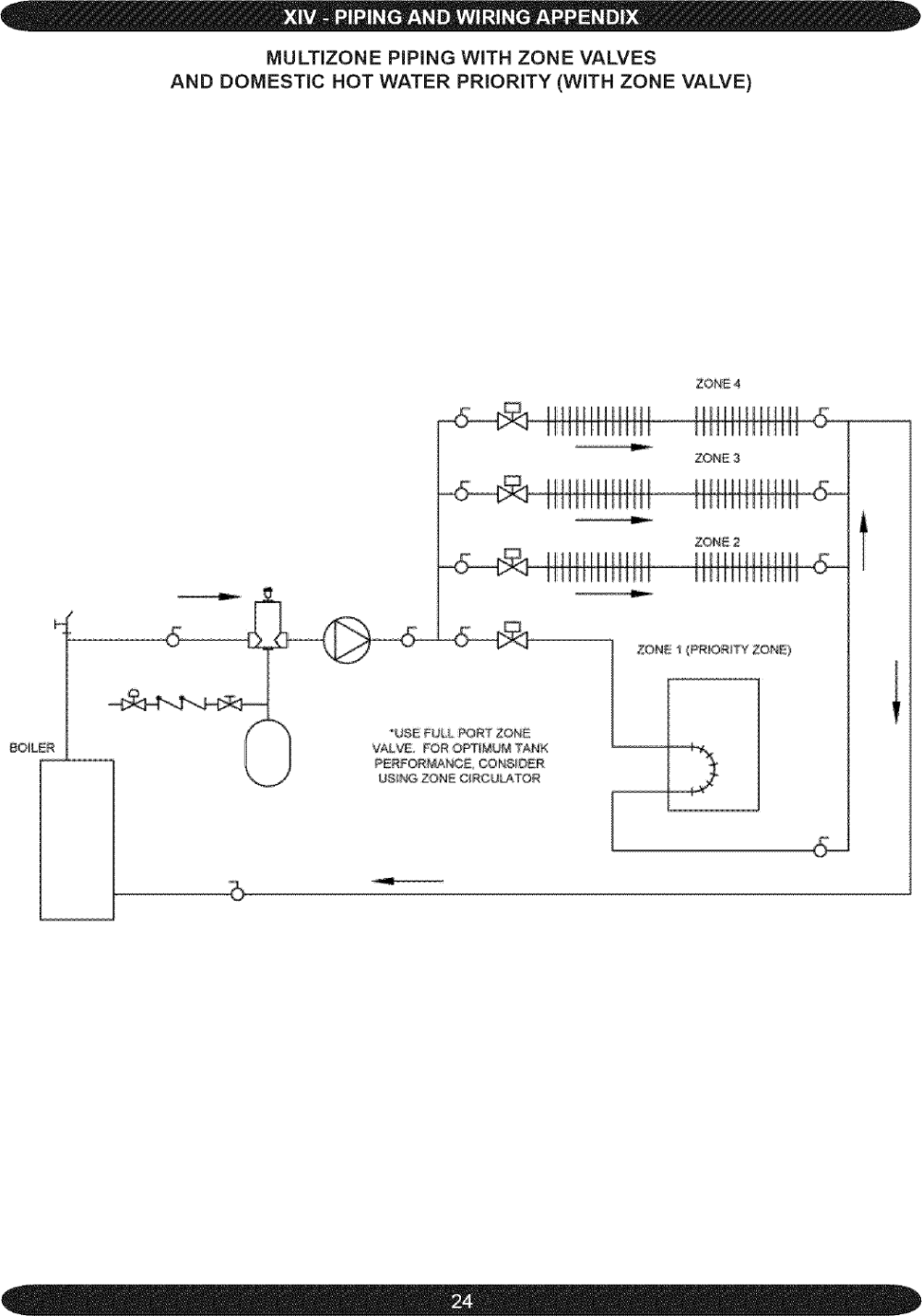 medium resolution of dunkirk boiler wiring diagram