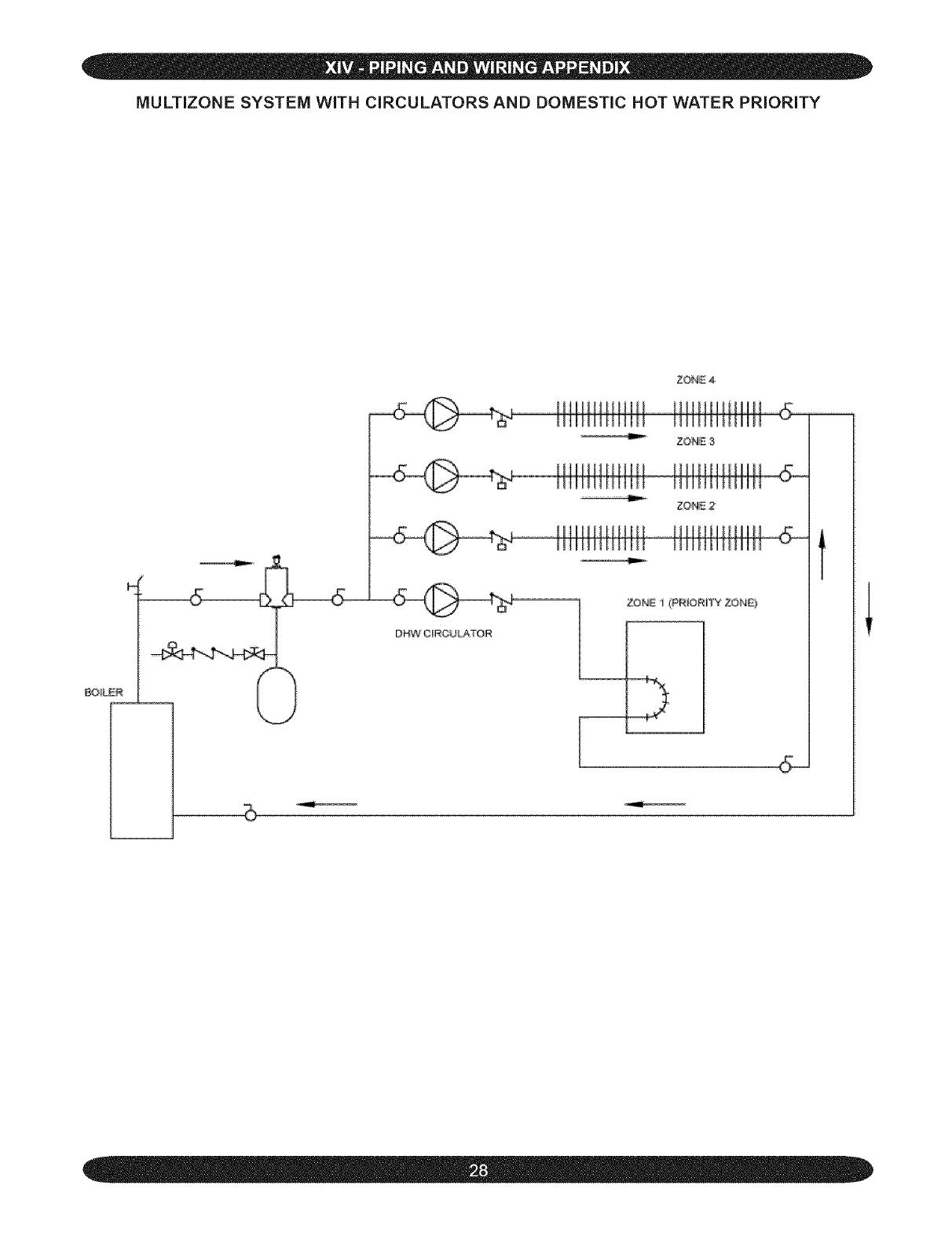 DUNKIRK Boiler Manual L0612123