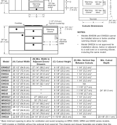 page 7 of 12 dacor ewd24sch user manual warming drawer manuals and guides l1002500 [ 1138 x 1585 Pixel ]