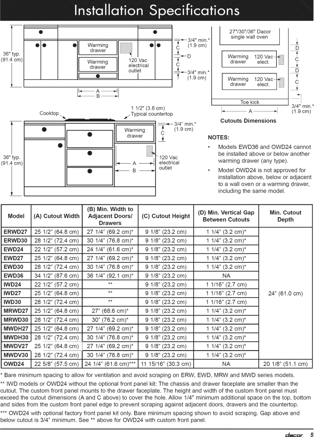 medium resolution of page 7 of 12 dacor ewd24sch user manual warming drawer manuals and guides l1002500