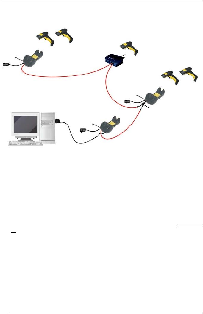 Datalogic Scanning Powerscan D8330 Users Manual PowerScan
