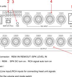 dayton audio division of parts express dsp408 digital processing unit user manual [ 1578 x 1001 Pixel ]
