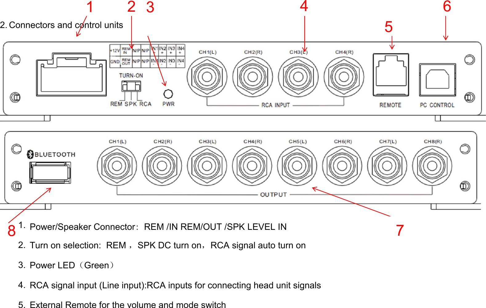 hight resolution of dayton audio division of parts express dsp408 digital processing unit user manual