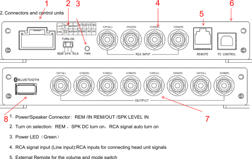 small resolution of dayton audio division of parts express dsp408 digital processing unit user manual