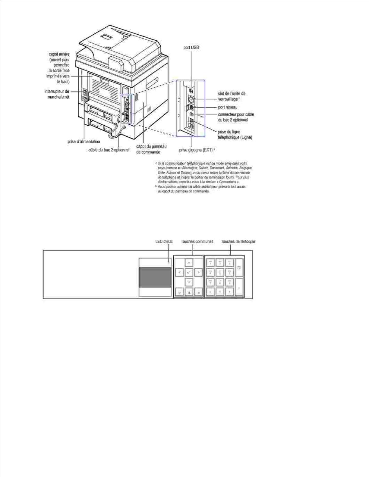 Dell 2335dn Guide De L'utilisateur Dell™ MFP User Manual