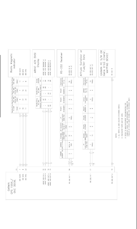 300XL 155 & Installation Manual