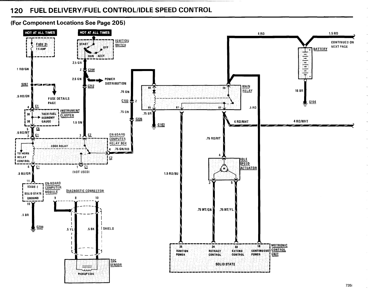 BMW 735I (E23) 1985 Electrical Troubleshooting Manual