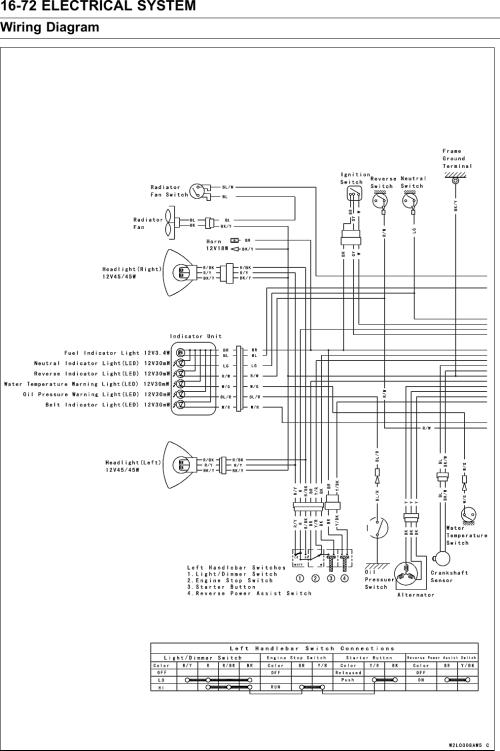 small resolution of kawasaki kfx 700 wiring diagram