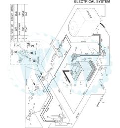 ferri mower schematic [ 1183 x 1512 Pixel ]