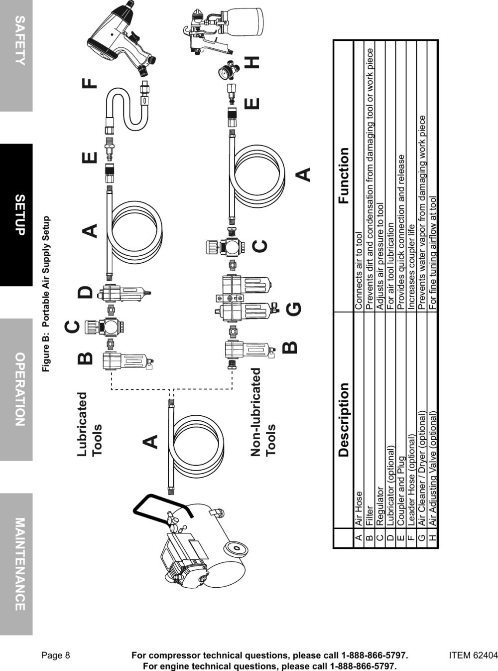 medium resolution of 212cc 135 psi wheelbarrow air compressor epa iii