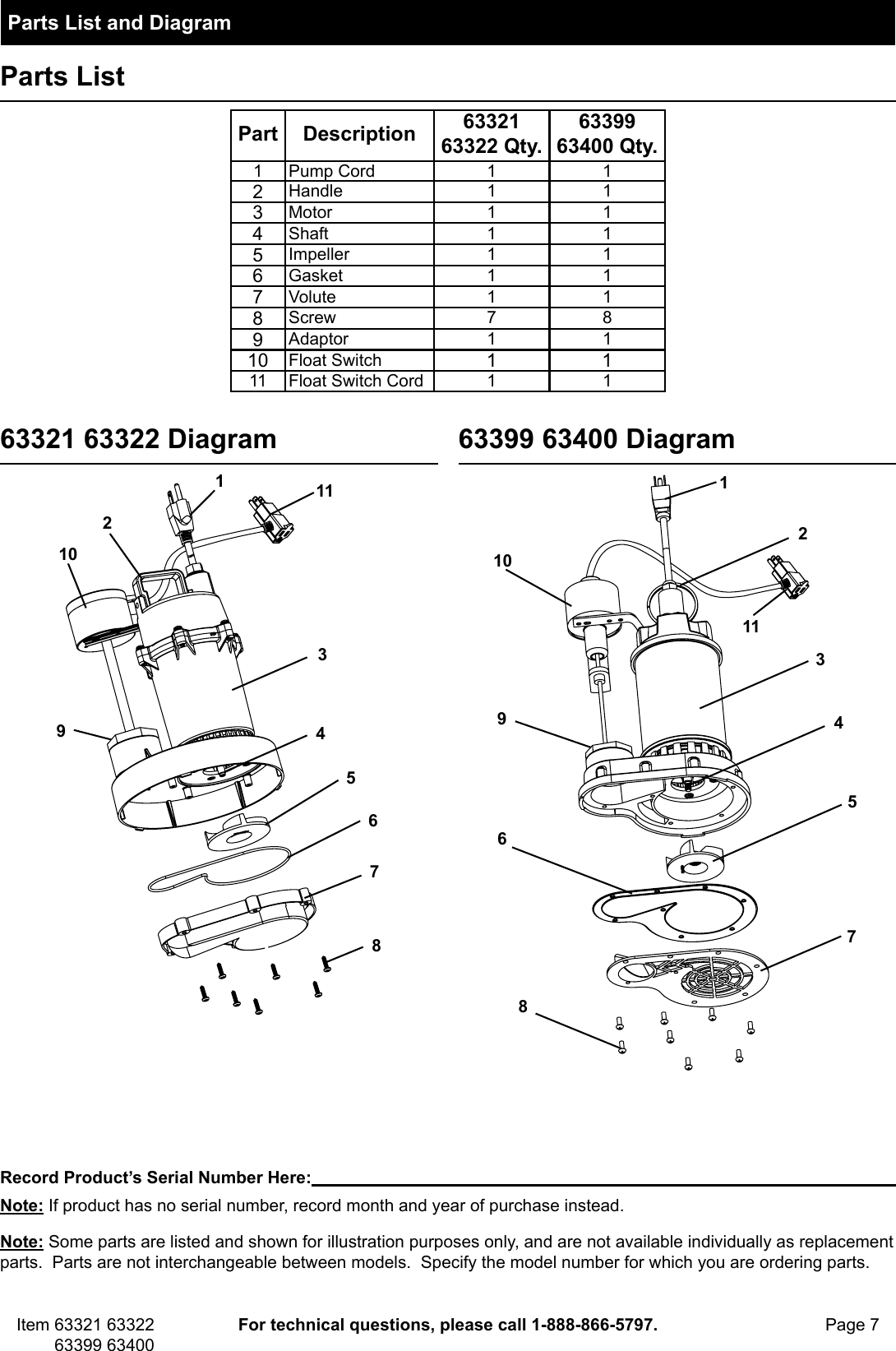 hight resolution of page 7 of 8 manual for the 63400 1 2 hp submersible sump pump