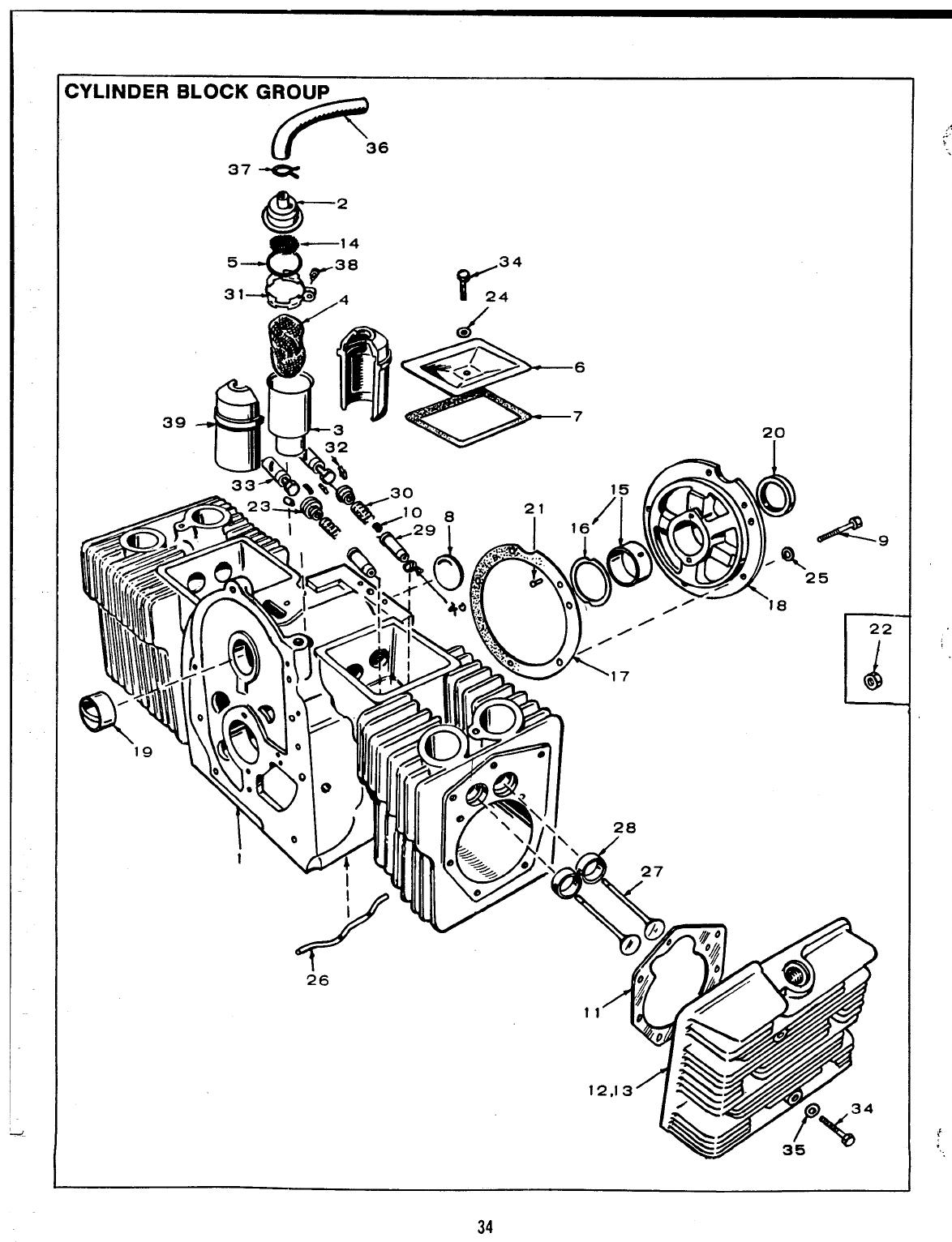 Lfm3250 927 0251 Onan CCKB (20HP Tractor) Engine Major