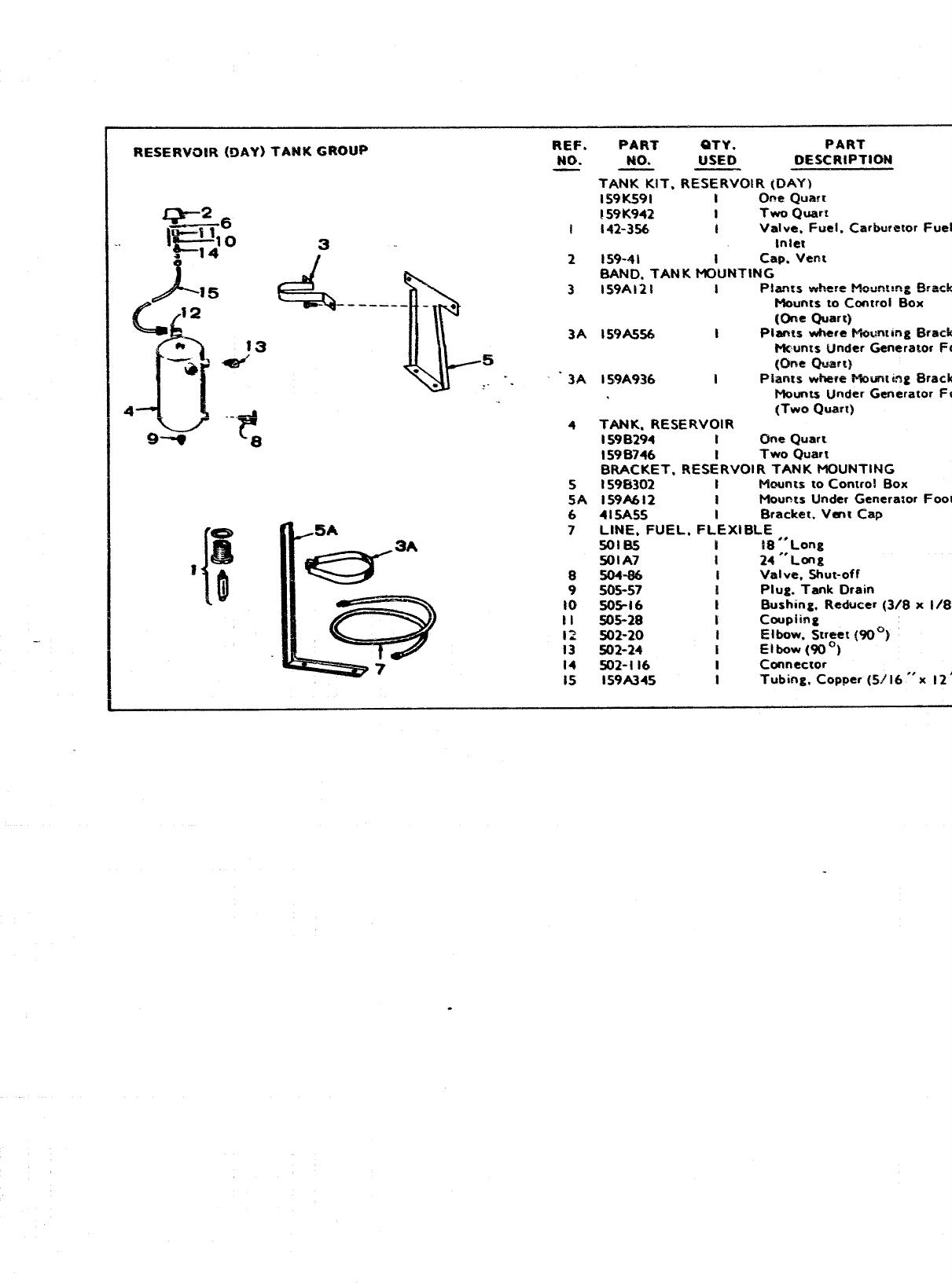 Bmz2295 927 0300 Onan CCK Genset Parts Manual (partial