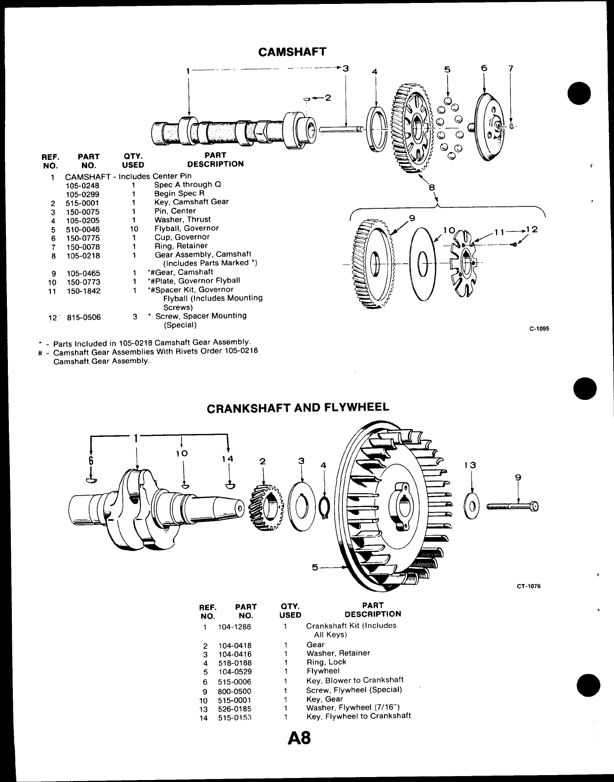 967 0224 Onan DJA (spec A V) Genset Parts Manual (07 1989)