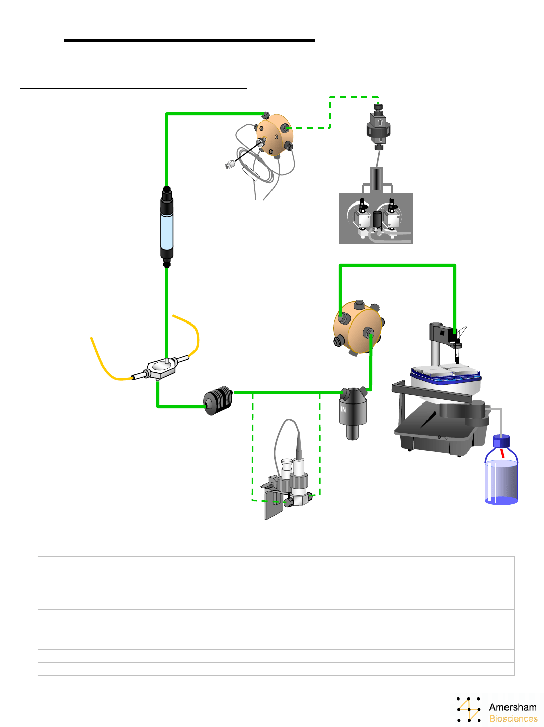No 900 Mixer AKTA PURIFIER Manual