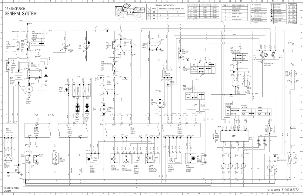medium resolution of ds 90 wiring diagram free wiring diagram for you u2022 ds 450 wiring diagram ds 90 wiring diagram