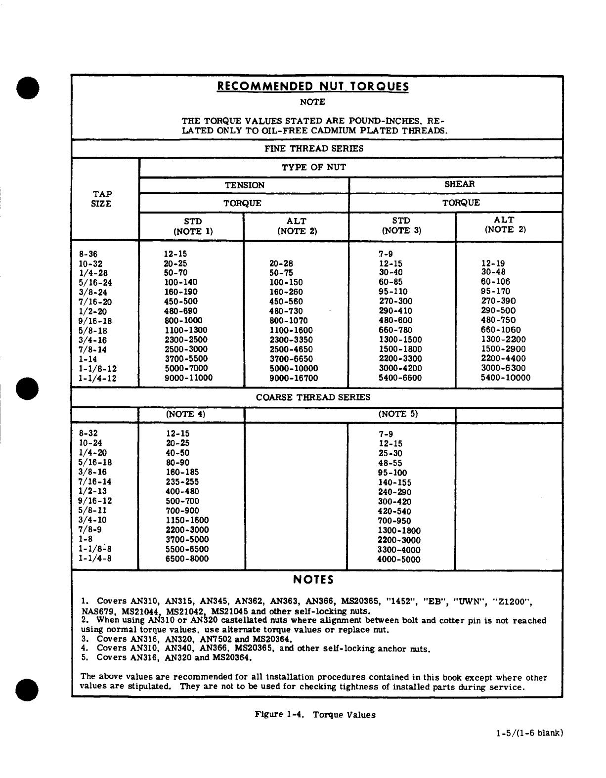 D971 3 13 150 SERIES (1969 THRU 1976) Cessna_150_1969 1976
