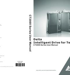 00 table of contents delta ia mds vfd ct2000 um en 20120524 delta ia mds vfd ct2000 um en 20120524 [ 2446 x 1790 Pixel ]