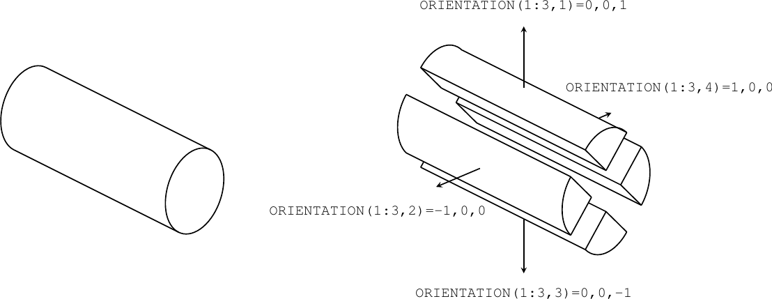 FDS User Guide Cylindrical Particle Drawing