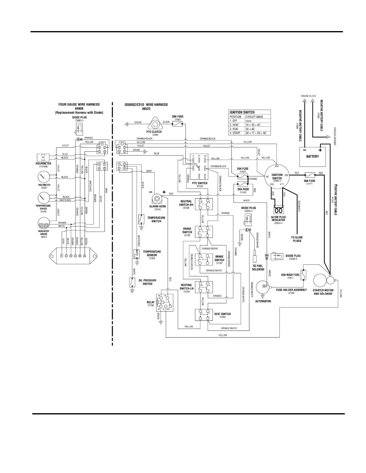 PartsManual 5900205 Ferris IS5000Zseries1226andabove Parts