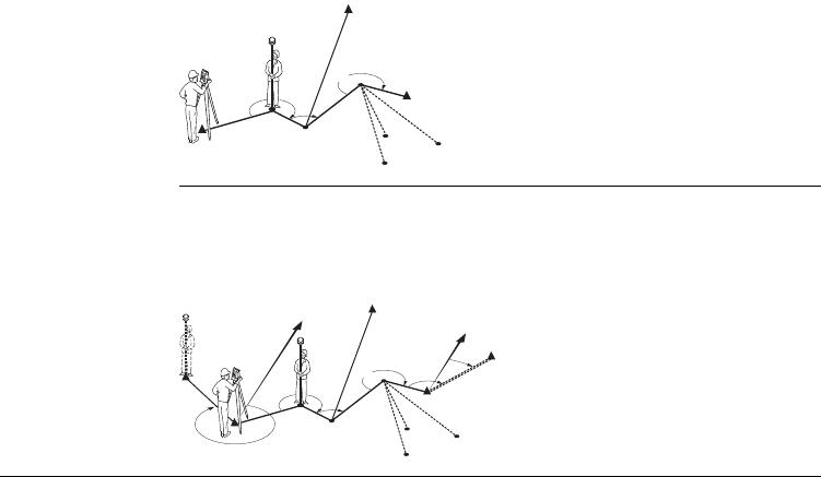 Flex Line_User Manual_V2_de Line User Manual V2 De
