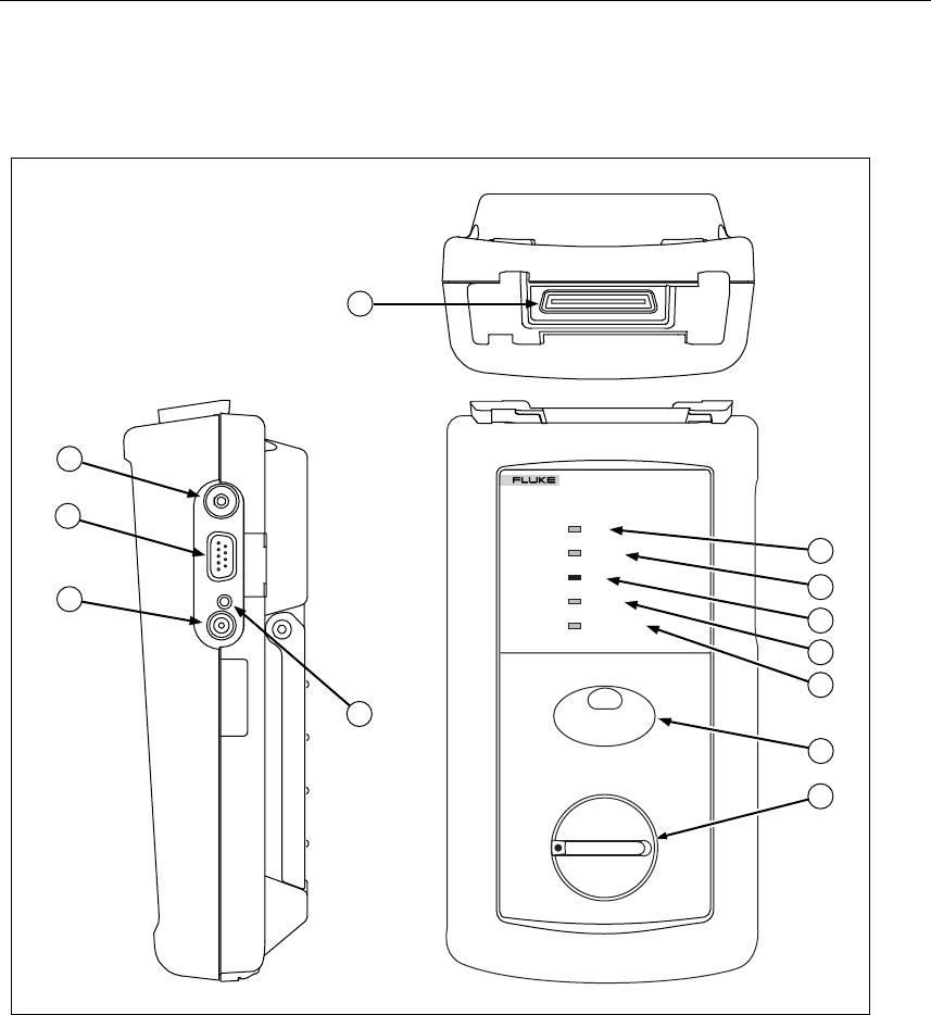 Fluke DSP4300 User Manual