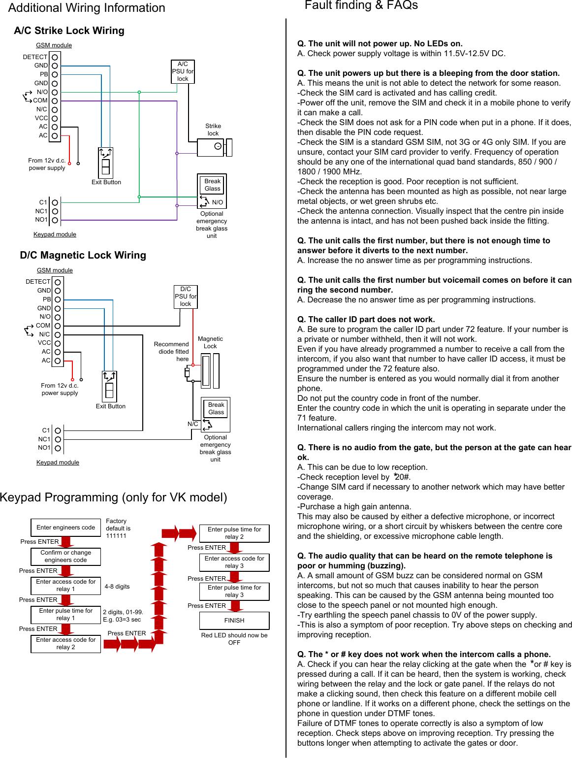 Drawing1 GSM 3E V & VK Videx 8000 Series 1e1h05