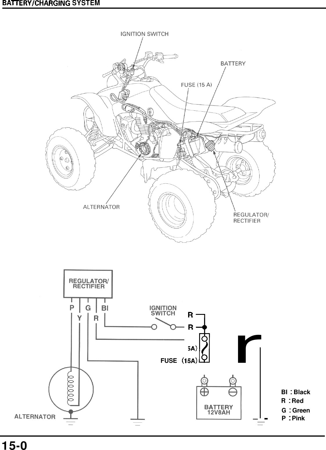[DIAGRAM] Ob 400ex Wire Harness Diagram FULL Version HD
